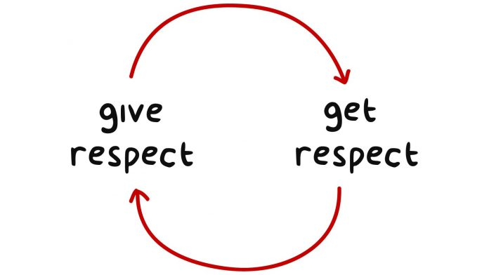 Why One Must Give Respect In A Relationship